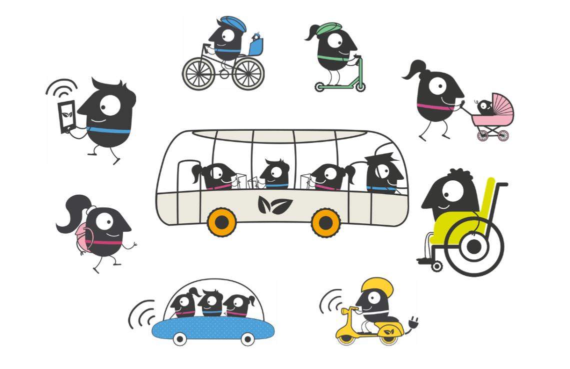 Evropski teden mobilnosti 2020: Katalog dobrih praks