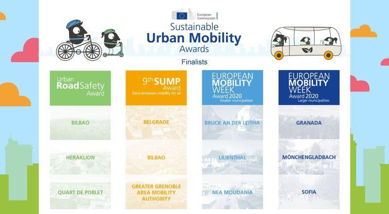 EVROPSKI TEDEN MOBILNOSTI: finalisti štirih evropskih nagrad